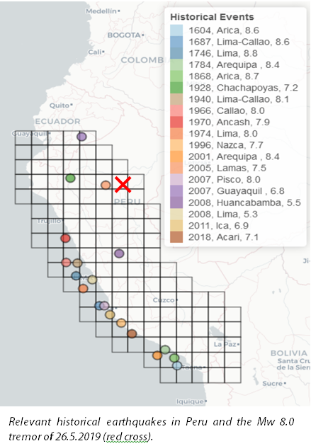 Relevant historical earthquakes in Peru and the Mw 8.0 tremor of 26.5.2019 (red cross)